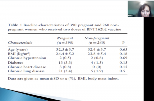 Journal Club: Preliminary Findings of mRNA Covid-19 Vaccine Safety in Pregnant Persons